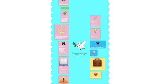 Mind Map: TRABAJO COMUNITARIO Y CULTURA DE PAZ.