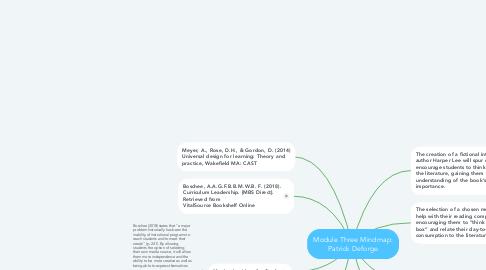 Mind Map: Module Three Mindmap: Patrick Deforge