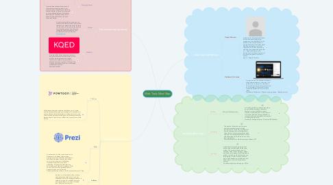 Mind Map: Web Tools Mind Map