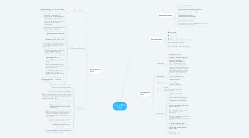 Mind Map: atene KOM BRB