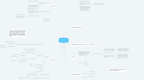 Mind Map: Roteiro Imersão Planejamento