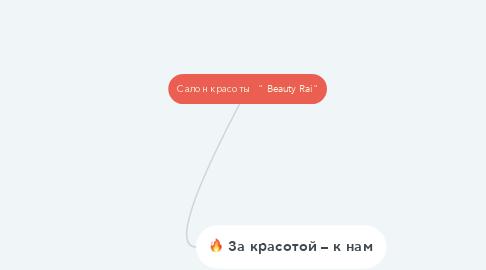 "Mind Map: Салон красоты   "" Beauty Rai"""