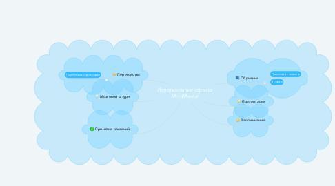 Mind Map: Использование сервиса MindMeister