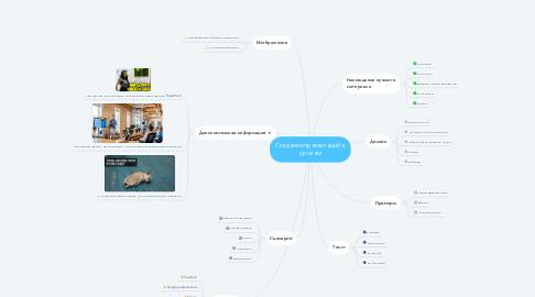 Mind Map: Создание презентаций к урокам