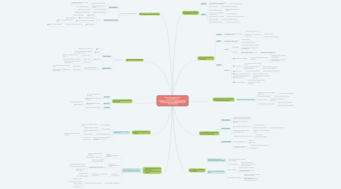 Mind Map: Manual de capacitación               para Facilitadores              MODULO I: EDUCACIÓN PERMANENTE O CONTINUA Y EL APRENDIZAJE DE LOS ADULTOS