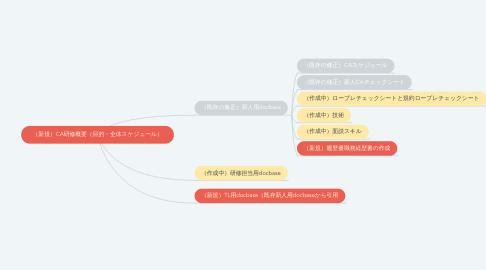 Mind Map: (新規)CA研修概要(目的・全体スケジュール)