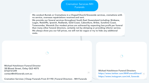 Mind Map: Cremation Services MH Funerals