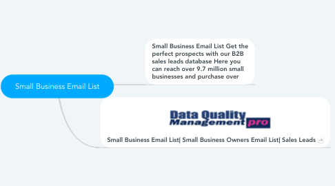 Mind Map: Small Business Email List