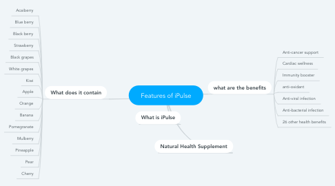 Mind Map: Features of iPulse