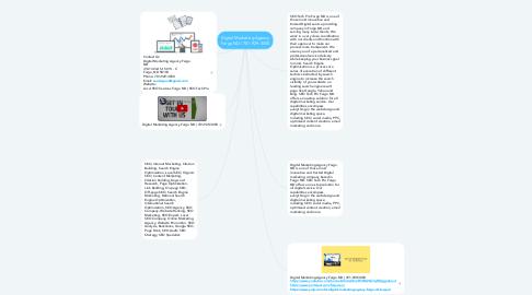 Mind Map: Digital Marketing Agency Fargo ND | 701-929-3050