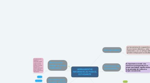 Mind Map: HERRAMIENTAS INFORMATICAS PARA EL ESTUDIANTE