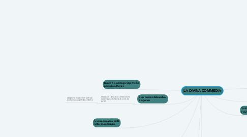 Mind Map: LA DIVINA COMMEDIA
