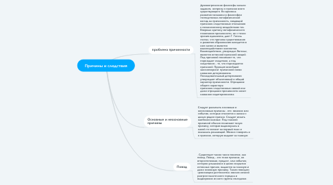 Mind Map: Причины и следствия