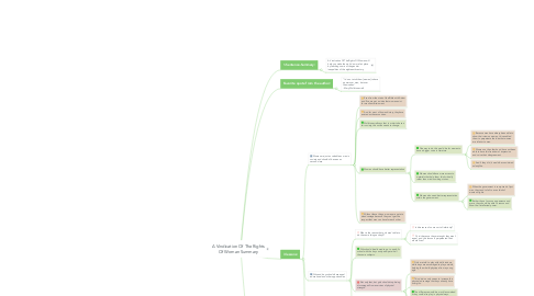 Mind Map: A Vindication Of The Rights Of Woman Summary