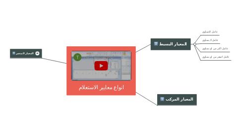 Mind Map: انواع معايير الاستعلام