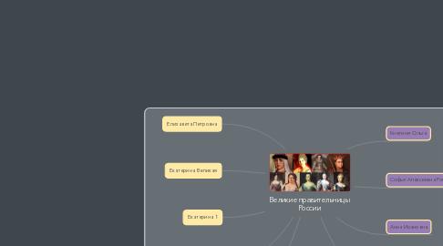 Mind Map: Великие правительницы России