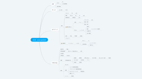 Mind Map: 第4回 お金の会計処理