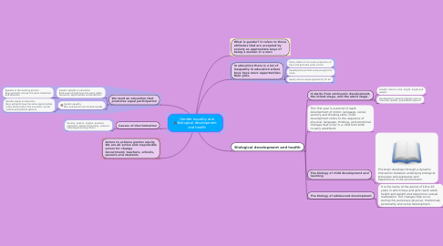 Mind Map: Gender equality and Biological development and health