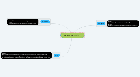 Mind Map: ผลกระทบของการใช้5G