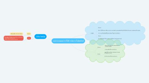 Mind Map: หลักการทำงานของรถยนต์ไฟฟ้าแบตเตอรี่