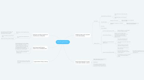 Mind Map: Data Augmentation