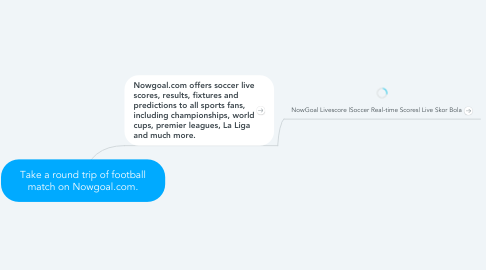 Mind Map: Take a round trip of football match on Nowgoal.com.