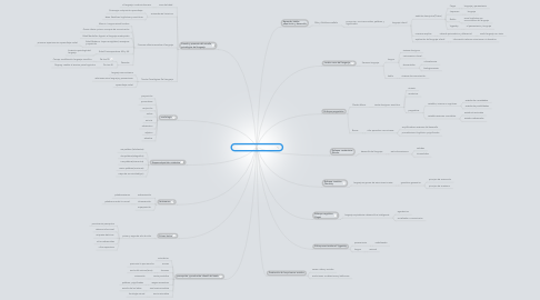 Mind Map: ADQUISICIÓN DEL LENGUAJE