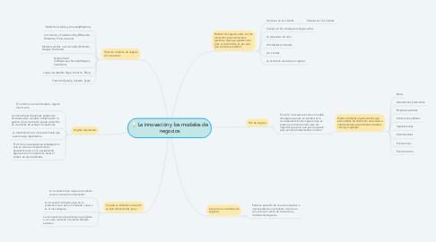 Mind Map: La innovación y los modelos de negocios