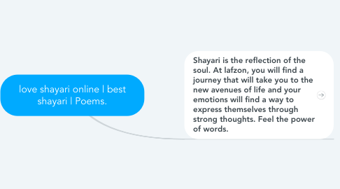 Mind Map: love shayari online | best shayari | Poems.