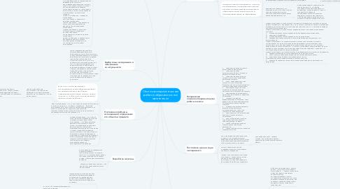 Mind Map: Опытно-экспериментальная работа в образовательной организации