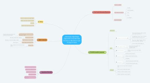 Mind Map: Heterojen Ağa Bağlı Öğrenme Ortamlarında Etkinlik ve Aktörlerin Çok Düzeyli Analizi
