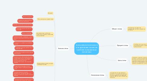 Mind Map: Дальнейшее понимание менеджерами проектов проблем в управлении проектами
