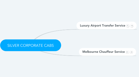 Mind Map: SILVER CORPORATE CABS