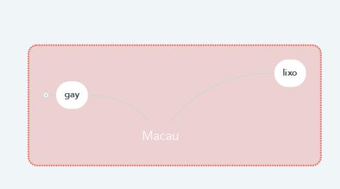 Mind Map: Macau