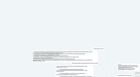 Mind Map: การเก็บรวบรวมข้อมูล