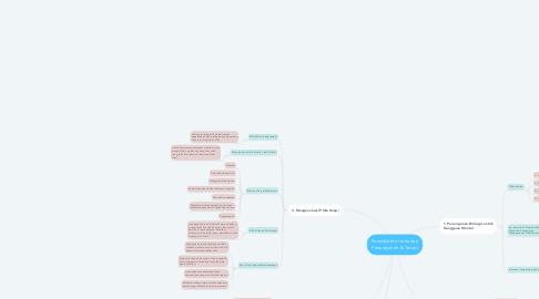 Mind Map: Pendekatan terhadap Penanganan & Terapi