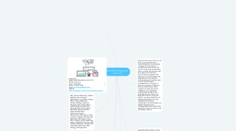 Mind Map: Digital Marketing Agency Lamar CO