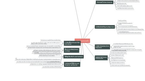 Mind Map: หลักการออกแบบสื่อ
