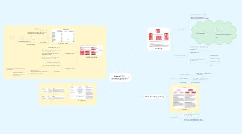 Mind Map: Kapitel 11 : Rechnungswesen