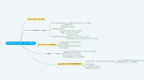 Mind Map: 月収30万円を半年以内に達成し、売り上げを継続する