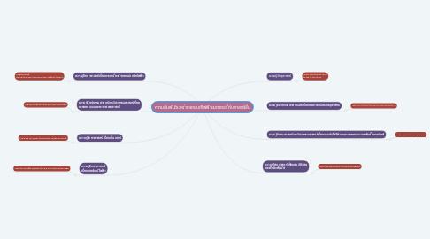 Mind Map: ความสัมพันะ์ระหว่างรถยนต์ไฟฟ้าแบตเตอรี่กับสาสตร์อื่น