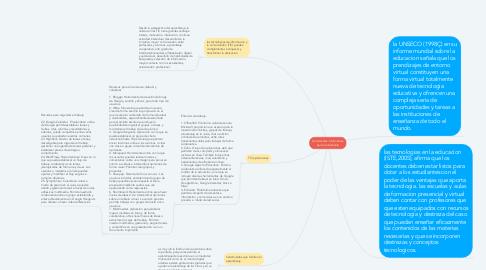 Mind Map: herramientas informáticas para el estudiante
