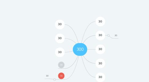 Mind Map: 300
