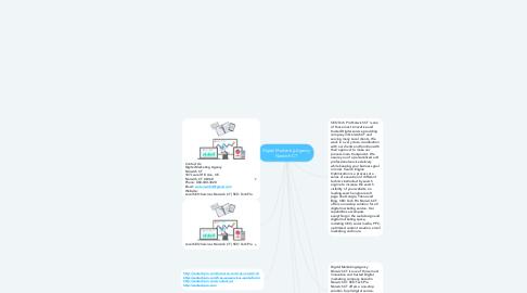 Mind Map: Digital Marketing Agency Norwich CT