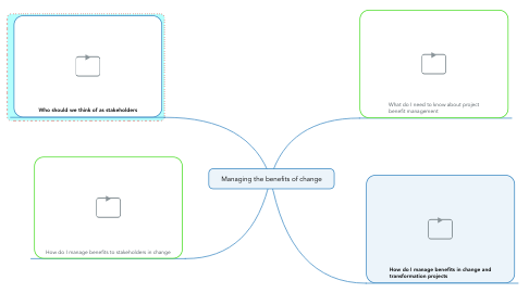 Mind Map: Managing the benefits of change