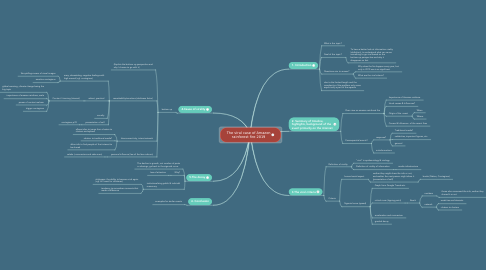 Mind Map: The viral case of Amazon rainforest fire 2019: Media Portrayal, Formation and Decay