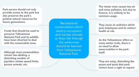 Mind Map: Recreational snowmobilers which destroy ecosystem and harrass animals as they ride thorugh the wilderness should be banned from Yellowstone National Park.