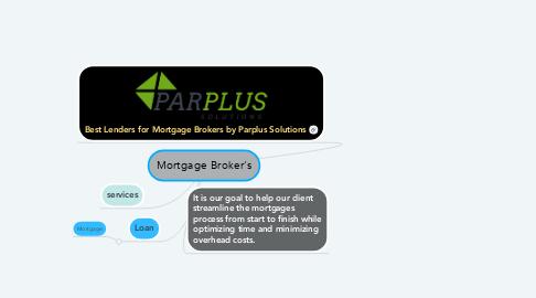 Mind Map: Mortgage Broker's