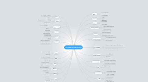 Mind Map: Gêneros Cinematográficos