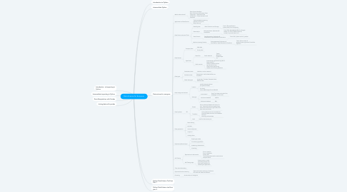 Mind Map: Data Science for Everyone